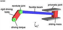 slider crank mechanism calculations pdf