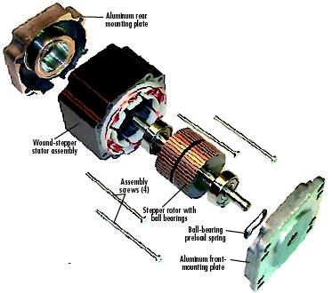 SM-Part3: Stepper Motor Control Using ATMEGA-16 Microcontroller