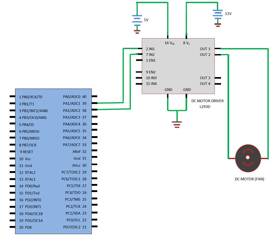 Tc Temperature Control Using Atmega16 How To Configure Watchdog Timers Of Avr Microcontroller Set Point By Switching Off The Heater Or Continue Switch On Bulb If Is 2c Then