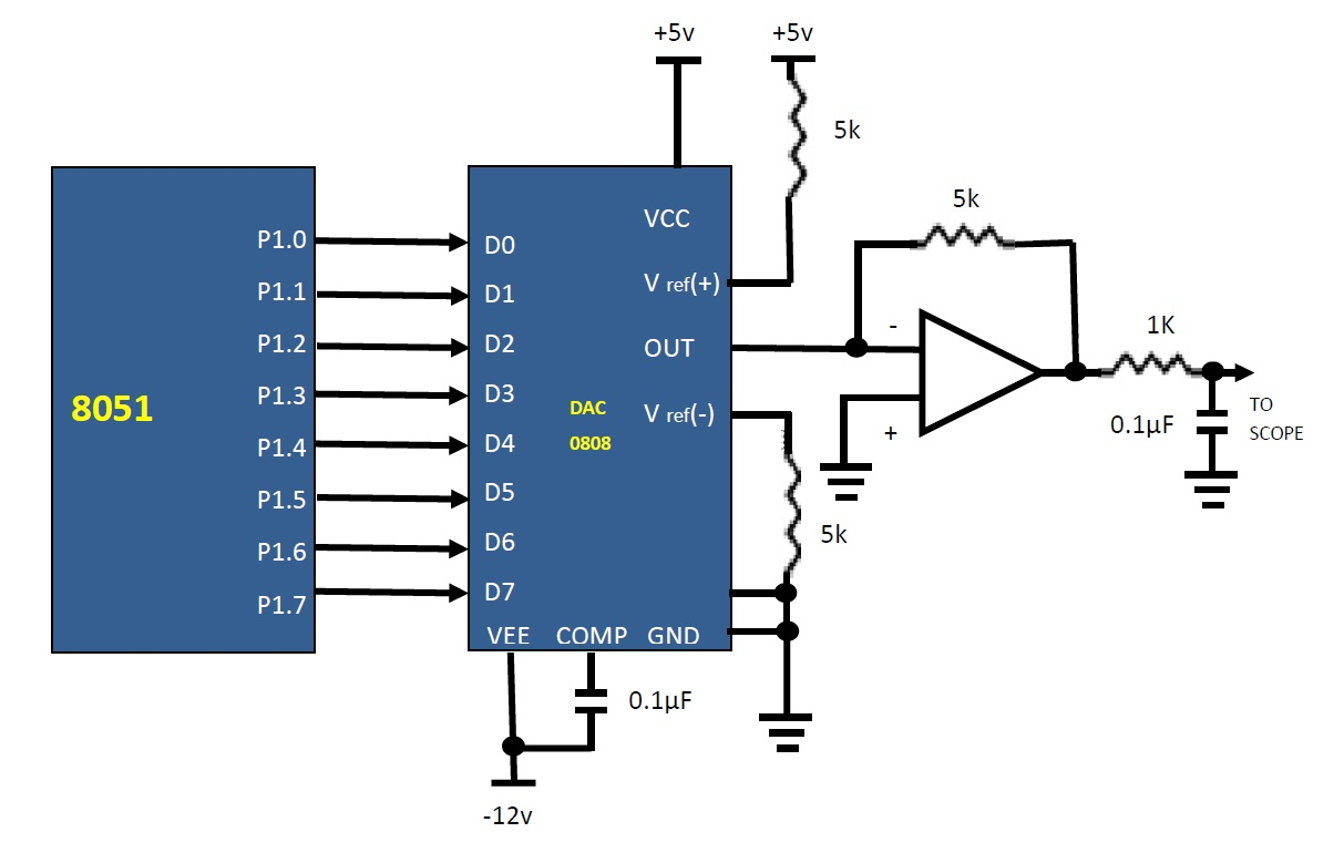 Expt 3 Df Part3 Mcu Dac Interfacing And Generation Of Ramp Wave R 2r Ladder Circuit Diagram Dac0808 Pin
