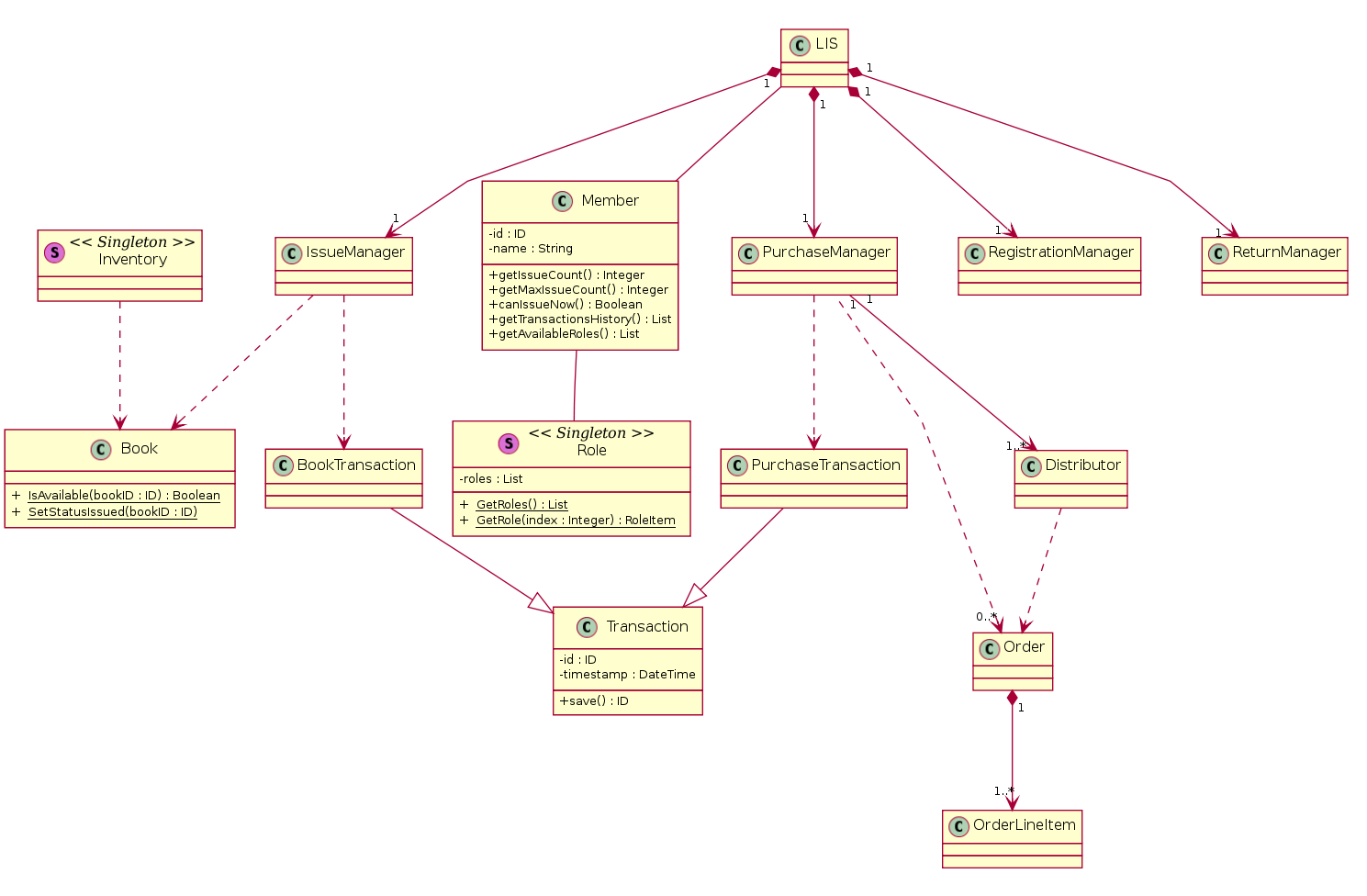 Software engineering virtual lab iit kharagpur class diagram for lis ccuart Images