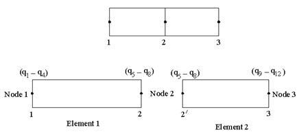 Theoretical analysis
